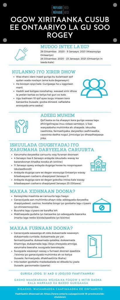 Shutdown measures translated into